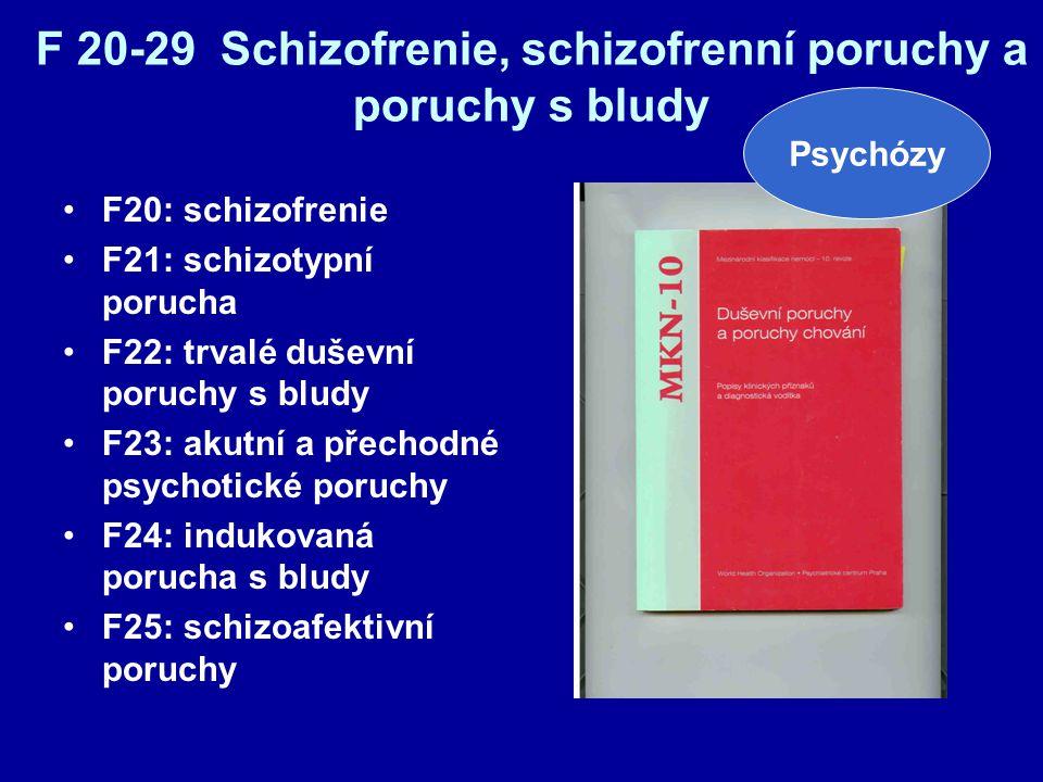 F 20-29 Schizofrenie, schizofrenní poruchy a poruchy s bludy F20: schizofrenie F21: schizotypní porucha F22: trvalé duševní poruchy s bludy F23: akutn