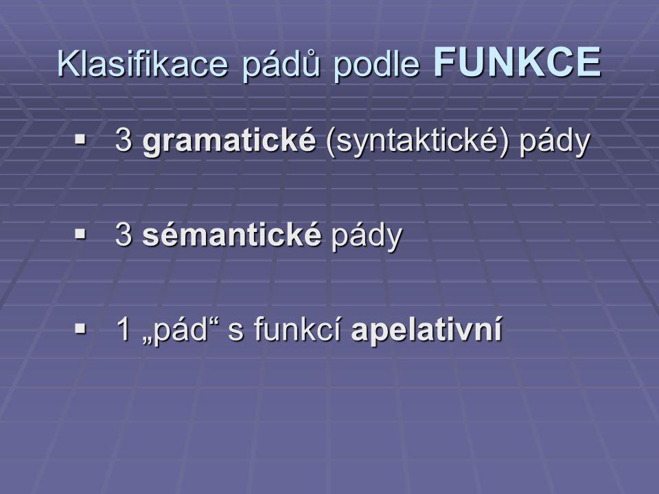 """Klasifikace pádů podle FUNKCE  3 gramatické (syntaktické) pády  3 sémantické pády  1 """"pád"""" s funkcí apelativní"""