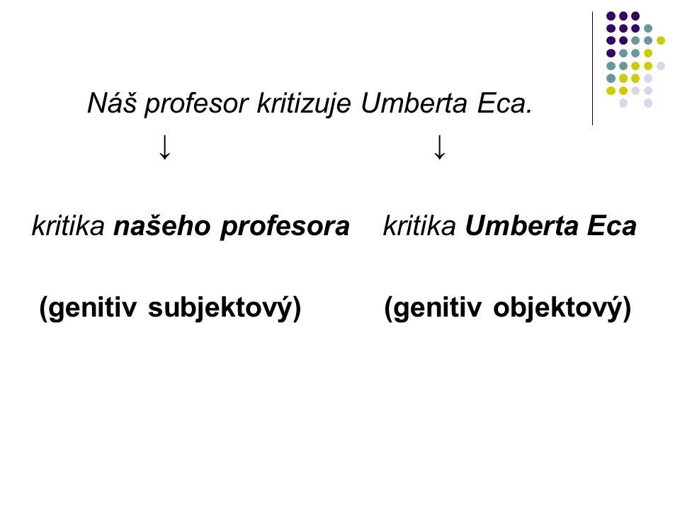 Náš profesor kritizuje Umberta Eca. ↓ ↓ kritika našeho profesora kritika Umberta Eca (genitiv subjektový) (genitiv objektový)