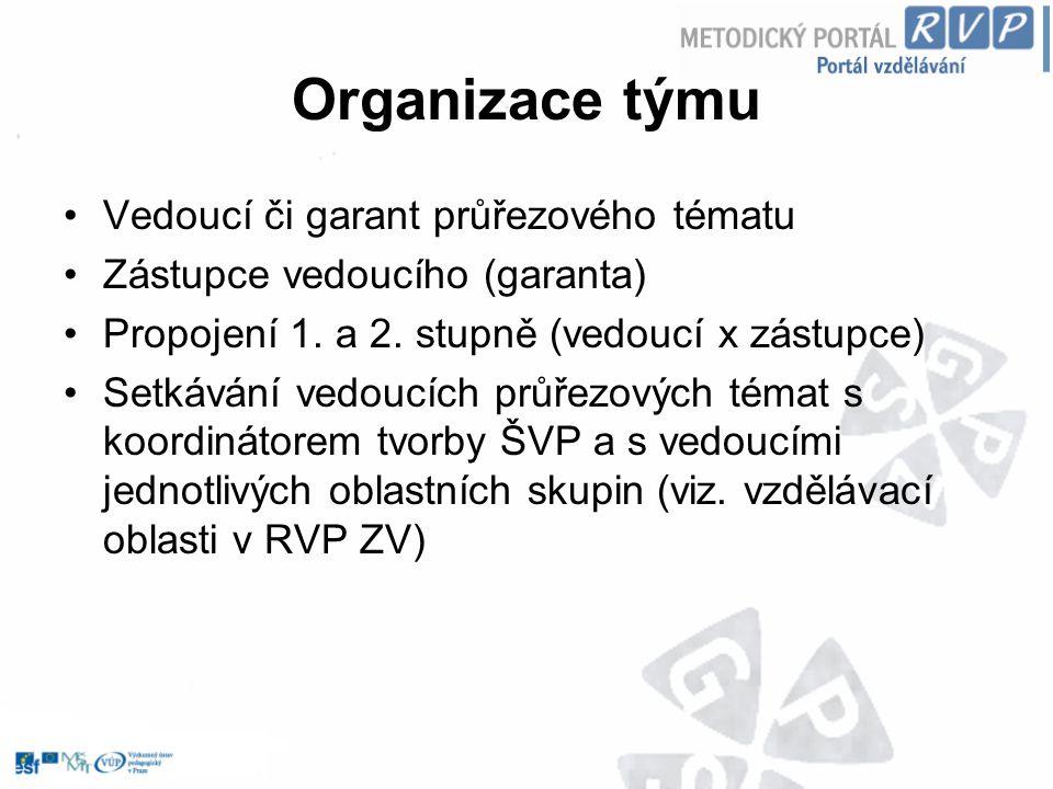 Organizace týmu Vedoucí či garant průřezového tématu Zástupce vedoucího (garanta) Propojení 1.