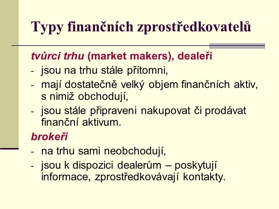 Typy finančních zprostředkovatelů tvůrci trhu (market makers), dealeři - jsou na trhu stále přítomni, - mají dostatečně velký objem finančních aktiv, s nimiž obchodují, - jsou stále připraveni nakupovat či prodávat finanční aktivum.