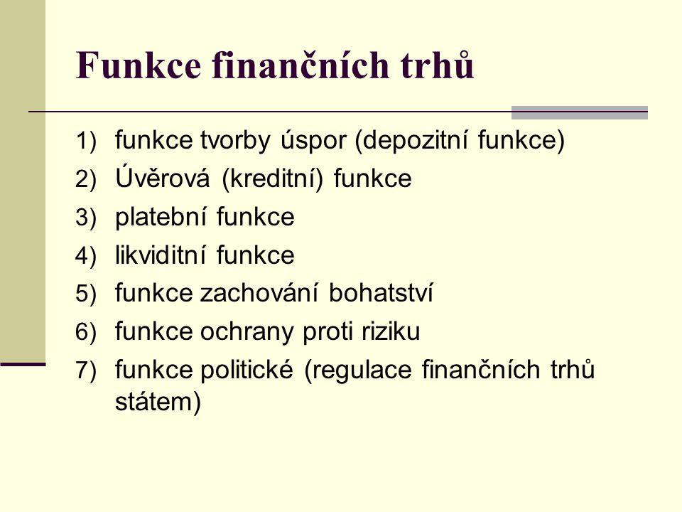 Funkce finančních trhů 1) funkce tvorby úspor (depozitní funkce) 2) Úvěrová (kreditní) funkce 3) platební funkce 4) likviditní funkce 5) funkce zachování bohatství 6) funkce ochrany proti riziku 7) funkce politické (regulace finančních trhů státem)