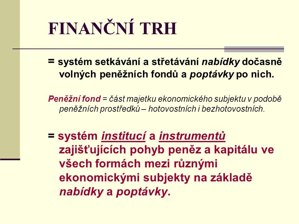 Členění finančních trhů 2) jedná se o nové emise či nikoli primární trh = dochází k prvotnímu prodeji (emisi) určitého instrumentu nebo k poskytnutí úvěru klientovi, sekundární trh = dochází k obchodům s již dříve emitovanými instrumenty.