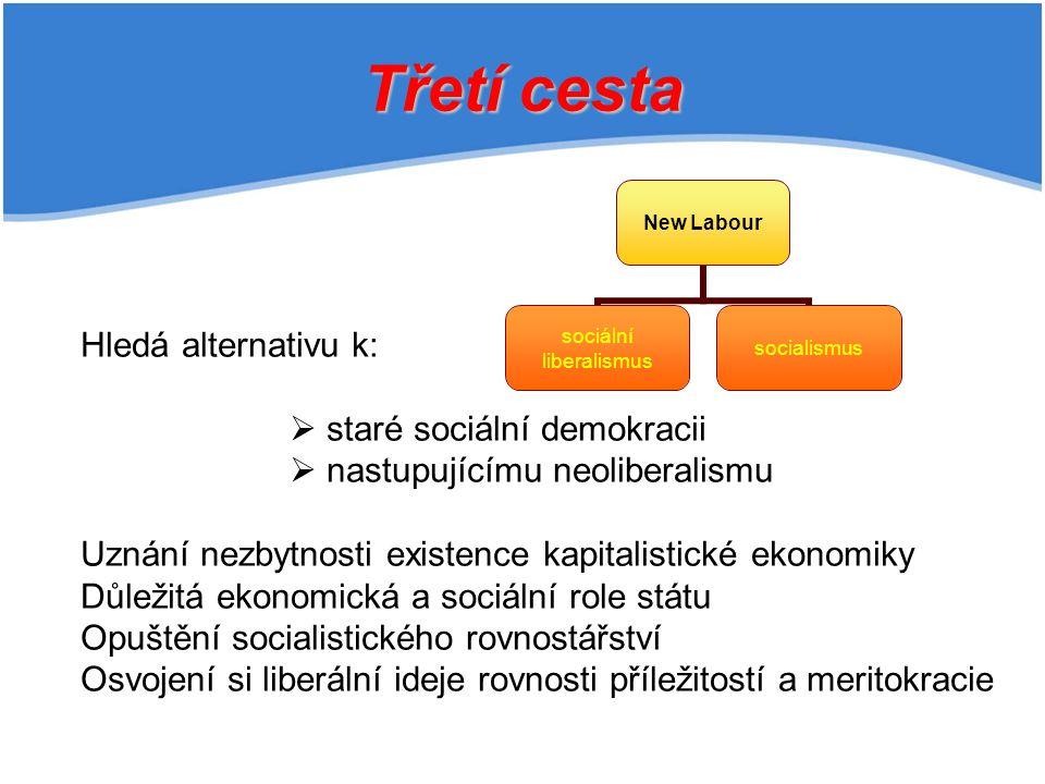 Třetí cesta Hledá alternativu k:   staré sociální demokracii   nastupujícímu neoliberalismu Uznání nezbytnosti existence kapitalistické ekonomiky Důležitá ekonomická a sociální role státu Opuštění socialistického rovnostářství Osvojení si liberální ideje rovnosti příležitostí a meritokracie New Labour sociální liberalismus socialismus