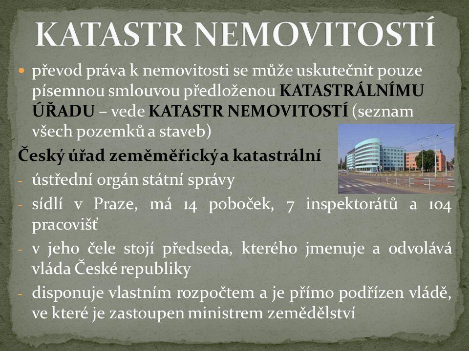 převod práva k nemovitosti se může uskutečnit pouze písemnou smlouvou předloženou KATASTRÁLNÍMU ÚŘADU – vede KATASTR NEMOVITOSTÍ (seznam všech pozemků a staveb) Český úřad zeměměřický a katastrální - ústřední orgán státní správy - sídlí v Praze, má 14 poboček, 7 inspektorátů a 104 pracovišť - v jeho čele stojí předseda, kterého jmenuje a odvolává vláda České republiky - disponuje vlastním rozpočtem a je přímo podřízen vládě, ve které je zastoupen ministrem zemědělství