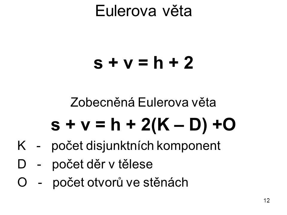 12 Eulerova věta s + v = h + 2 Zobecněná Eulerova věta s + v = h + 2(K – D) +O K - počet disjunktních komponent D - počet děr v tělese O - počet otvorů ve stěnách