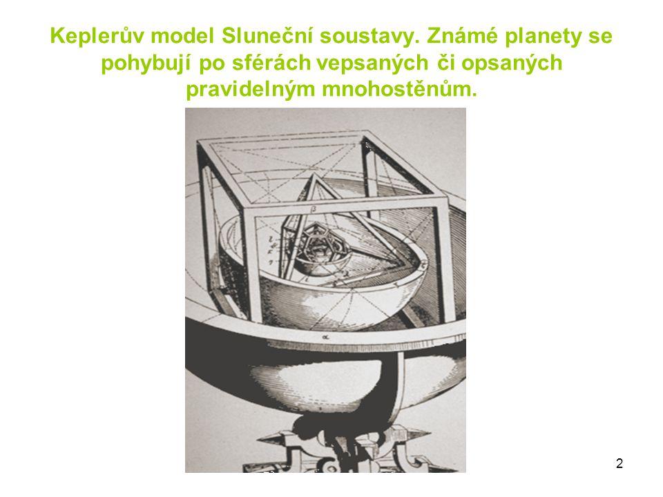 2 Keplerův model Sluneční soustavy.