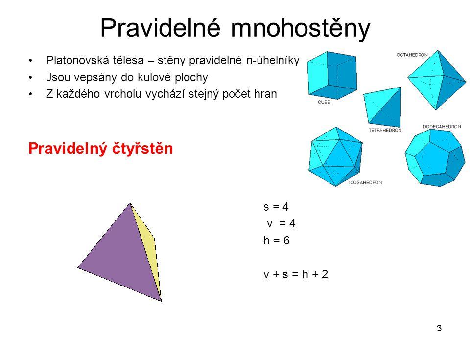 3 Pravidelné mnohostěny Platonovská tělesa – stěny pravidelné n-úhelníky Jsou vepsány do kulové plochy Z každého vrcholu vychází stejný počet hran Pravidelný čtyřstěn s = 4 v = 4 h = 6 v + s = h + 2