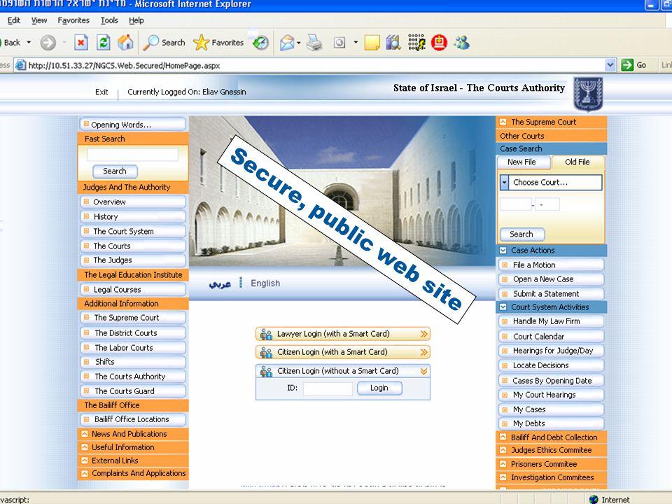 w w w. n e s s. c o m Secure, public web site