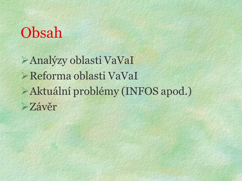 Obsah  Analýzy oblasti VaVaI  Reforma oblasti VaVaI  Aktuální problémy (INFOS apod.)  Závěr