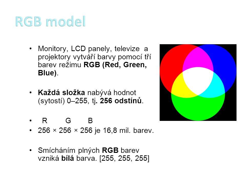 Tiskárny vytváří barvy pomocí tří barev režimu CMYK.