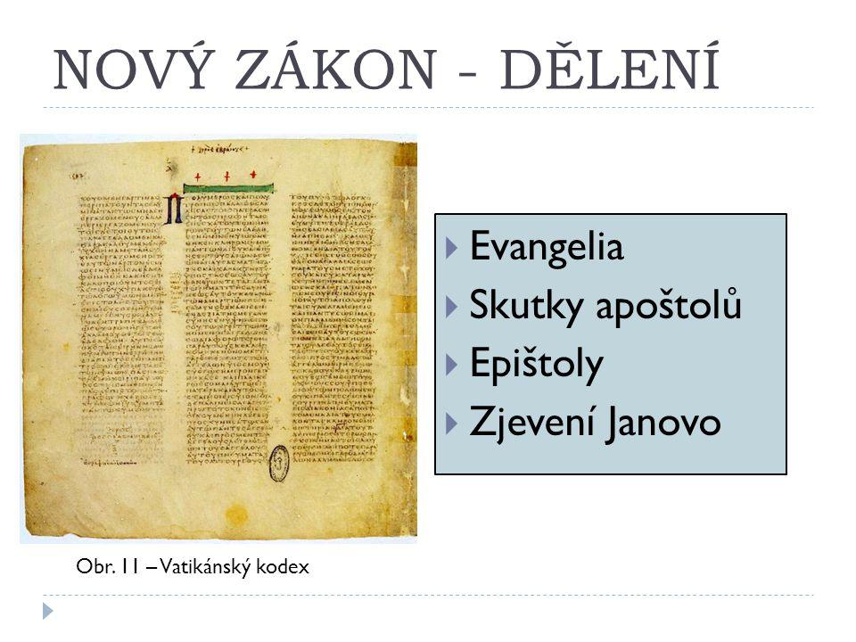 NOVÝ ZÁKON - DĚLENÍ  Evangelia  Skutky apoštolů  Epištoly  Zjevení Janovo Obr. 11 – Vatikánský kodex