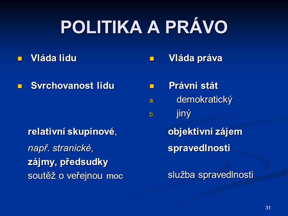 31 POLITIKA A PRÁVO Vláda lidu Vláda lidu Svrchovanost lidu Svrchovanost lidu relativní skupinové, relativní skupinové, např. stranické, např. stranic