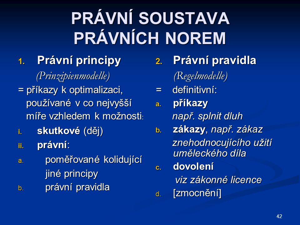 42 PRÁVNÍ SOUSTAVA PRÁVNÍCH NOREM 1. Právní principy (Prinzipienmodelle) (Prinzipienmodelle) = příkazy k optimalizaci, používané v co nejvyšší používa