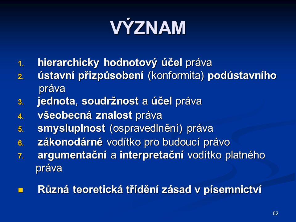 62 VÝZNAM 1. hierarchicky hodnotový účel práva 2. ústavní přizpůsobení (konformita) podústavního práva práva 3. jednota, soudržnost a účel práva 4. vš