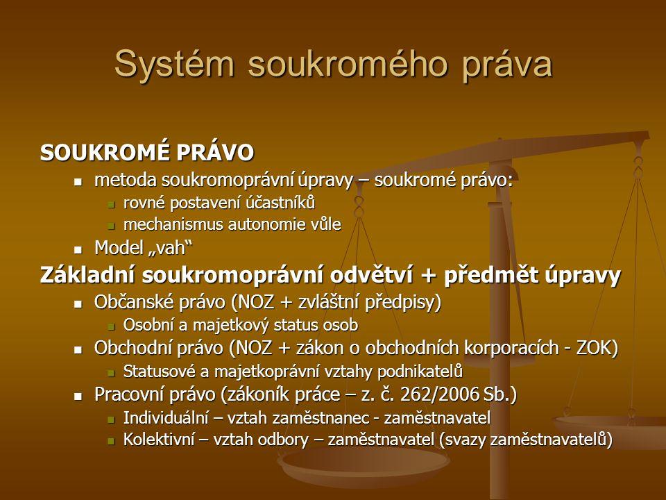 """Systém soukromého práva SOUKROMÉ PRÁVO metoda soukromoprávní úpravy – soukromé právo: metoda soukromoprávní úpravy – soukromé právo: rovné postavení účastníků rovné postavení účastníků mechanismus autonomie vůle mechanismus autonomie vůle Model """"vah Model """"vah Základní soukromoprávní odvětví + předmět úpravy Občanské právo (NOZ + zvláštní předpisy) Občanské právo (NOZ + zvláštní předpisy) Osobní a majetkový status osob Osobní a majetkový status osob Obchodní právo (NOZ + zákon o obchodních korporacích - ZOK) Obchodní právo (NOZ + zákon o obchodních korporacích - ZOK) Statusové a majetkoprávní vztahy podnikatelů Statusové a majetkoprávní vztahy podnikatelů Pracovní právo (zákoník práce – z."""