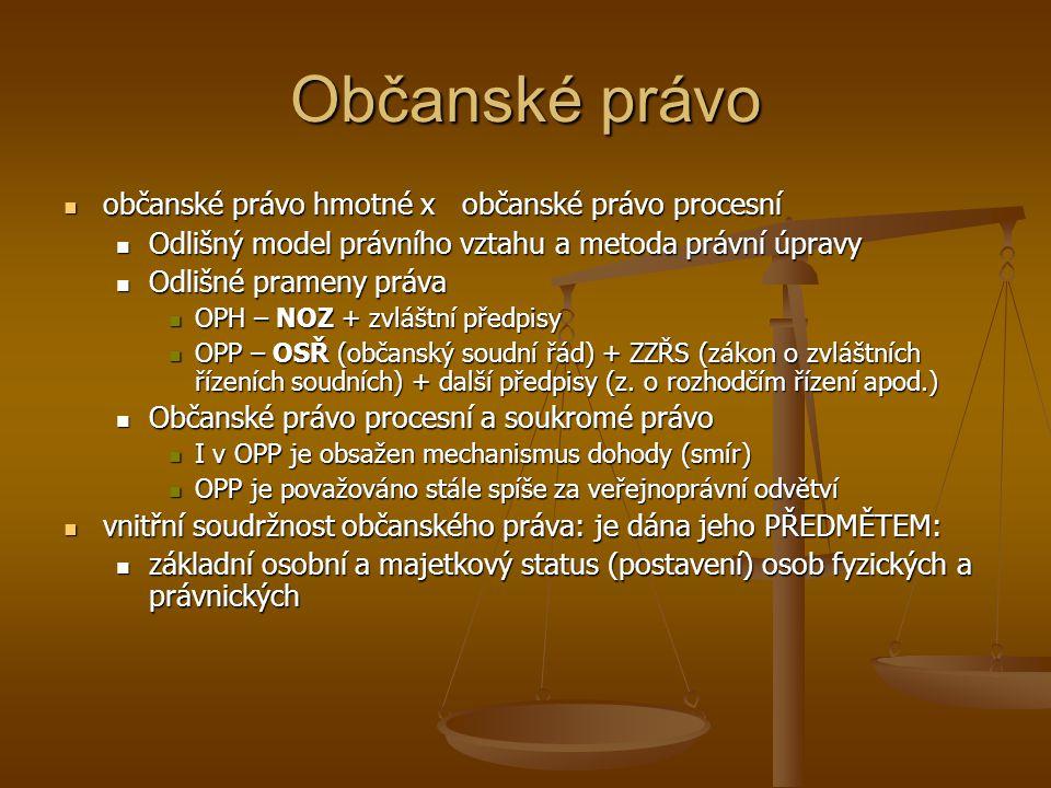 Základní zásady OPH stará – nová právní úprava základní myšlenkový rámec soukromoprávního myšlení základní myšlenkový rámec soukromoprávního myšlení Autonomie vůle (§ 2 odst.