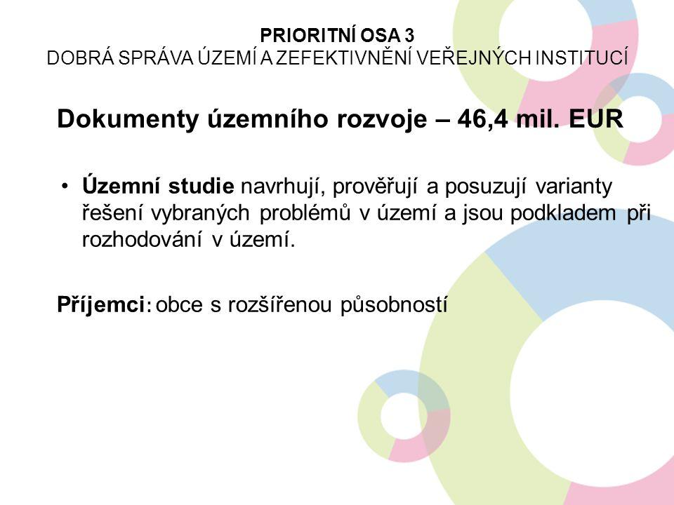 Dokumenty územního rozvoje – 46,4 mil. EUR Územní studie navrhují, prověřují a posuzují varianty řešení vybraných problémů v území a jsou podkladem př