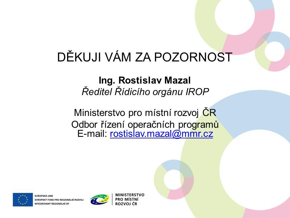 KOMUNITNĚ VEDENÝ MÍSTNÍ ROZVOJ Mgr. Gustav Charouzek Národní síť Místních akčních skupin