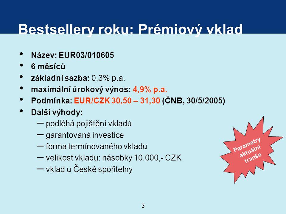 3 Bestsellery roku: Prémiový vklad Název: EUR03/010605 6 měsíců základní sazba: 0,3% p.a.