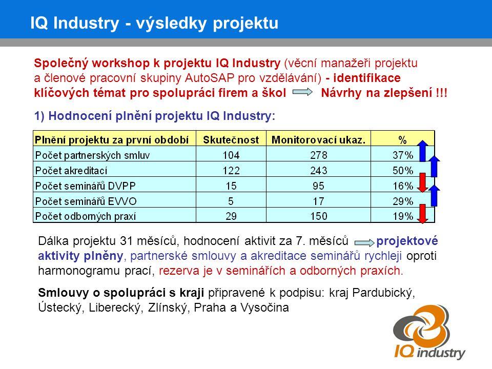 IQ Industry - výsledky projektu Společný workshop k projektu IQ Industry (věcní manažeři projektu a členové pracovní skupiny AutoSAP pro vzdělávání) - identifikace klíčových témat pro spolupráci firem a škol Návrhy na zlepšení !!.