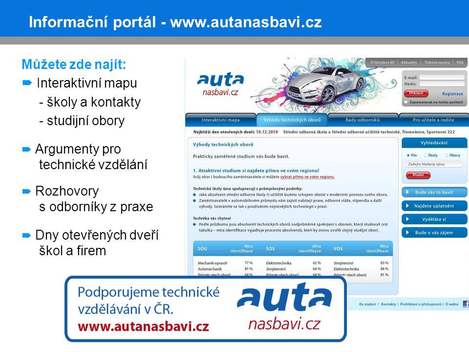 Informační portál - www.autanasbavi.cz Můžete zde najít:  Interaktivní mapu - školy a kontakty - studijní obory  Argumenty pro technické vzdělání  Rozhovory s odborníky z praxe  Dny otevřených dveří škol a firem