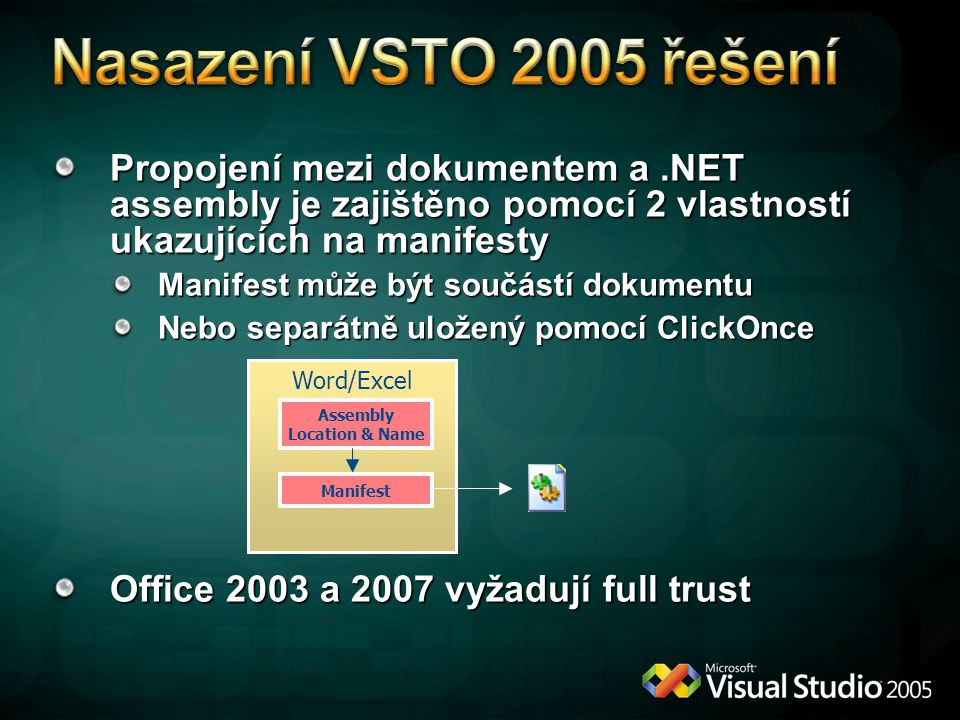 Propojení mezi dokumentem a.NET assembly je zajištěno pomocí 2 vlastností ukazujících na manifesty Manifest může být součástí dokumentu Nebo separátně