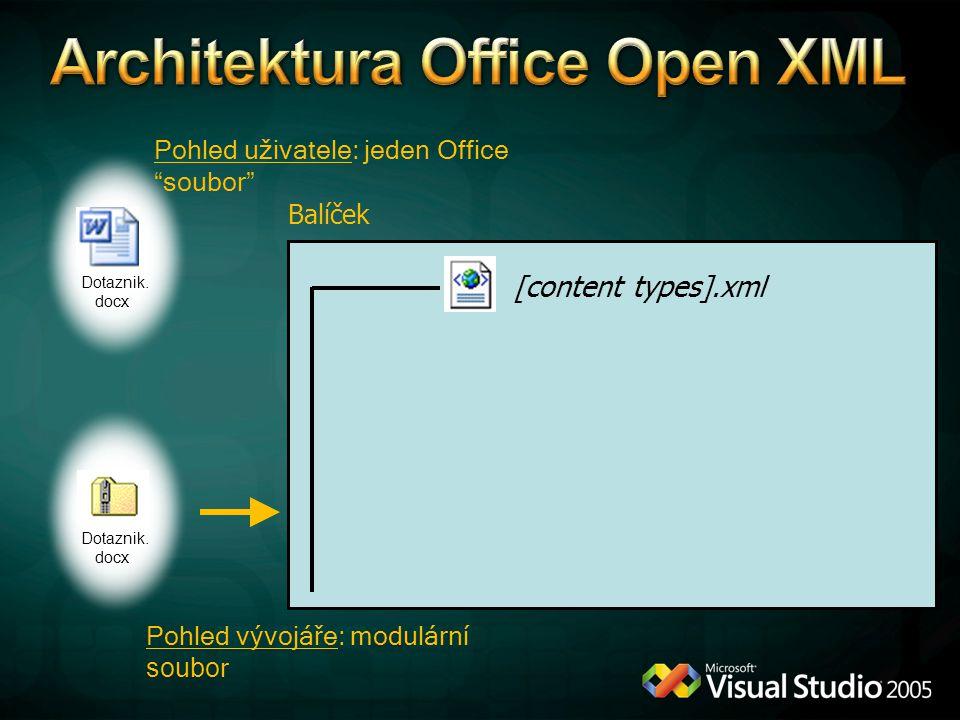"""Dotaznik. docx Pohled uživatele: jeden Office """"soubor"""" Pohled vývojáře: modulární soubo r Dotaznik. docx Balíček [content types].xml"""