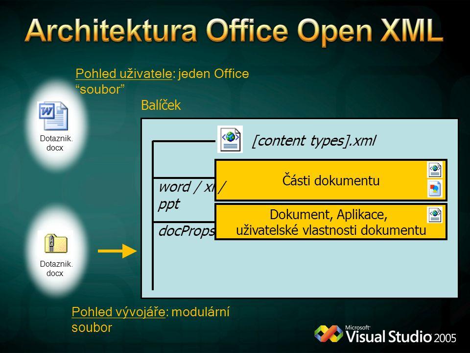 Dotaznik. docx Dotaznik. docx [content types].xml Části dokumentu word / xl / ppt Dokument, Aplikace, uživatelské vlastnosti dokumentu docProps Pohled