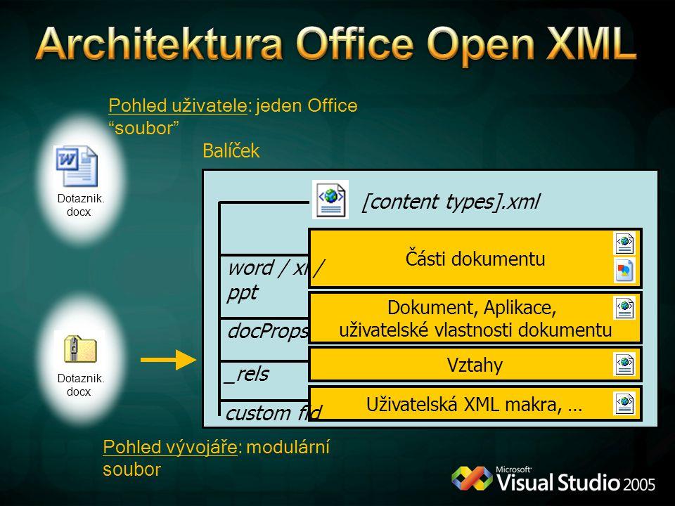 Dotaznik. docx Dotaznik. docx [content types].xml Části dokumentu word / xl / ppt Dokument, Aplikace, uživatelské vlastnosti dokumentu docProps Vztahy
