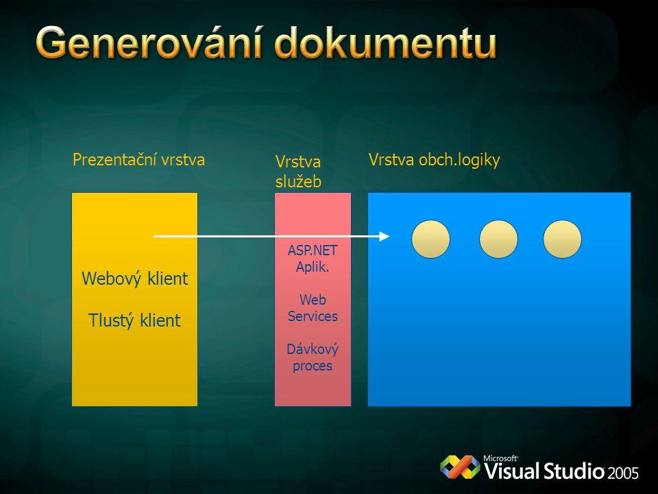 ASP.NET Aplik. Web Services Dávkový proces Webový klient Tlustý klient Vrstva obch.logiky Vrstva služeb Prezentační vrstva