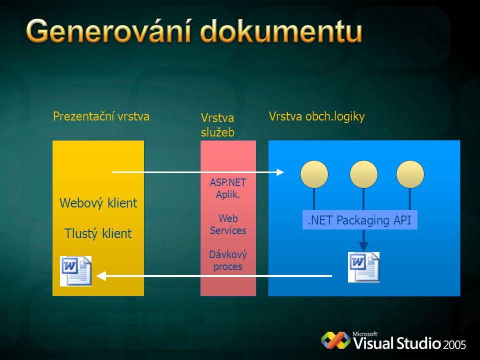 ASP.NET Aplik. Web Services Dávkový proces Webový klient Tlustý klient Vrstva obch.logiky Vrstva služeb Prezentační vrstva.NET Packaging API
