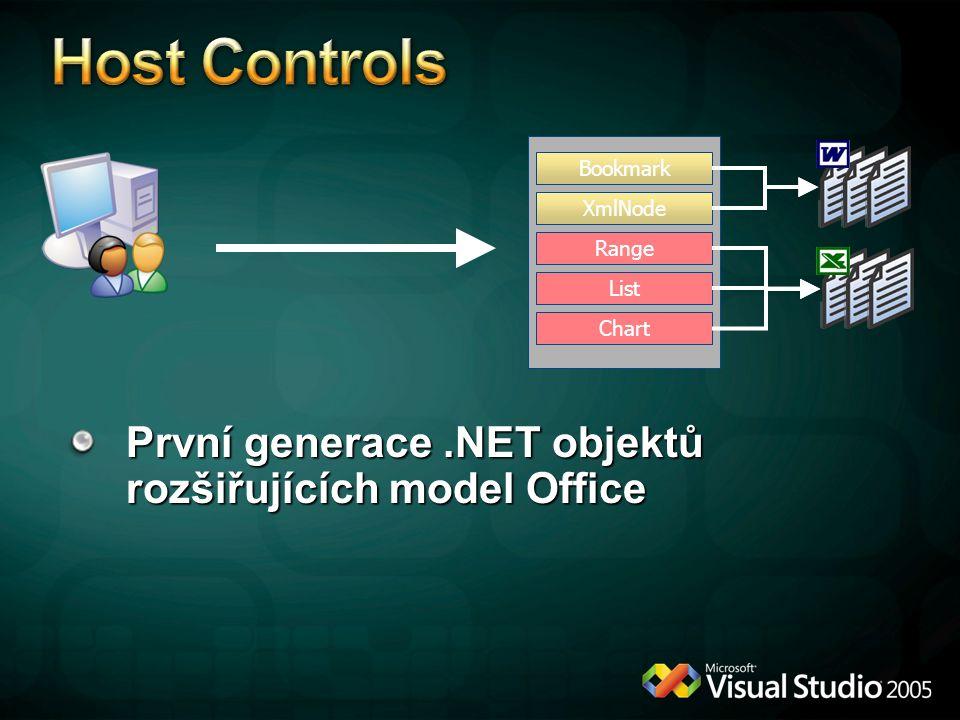 Bookmark XmlNode Range List Chart První generace.NET objektů rozšiřujících model Office