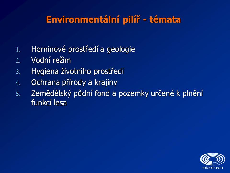 Environmentální pilíř - témata 1. Horninové prostředí a geologie 2.
