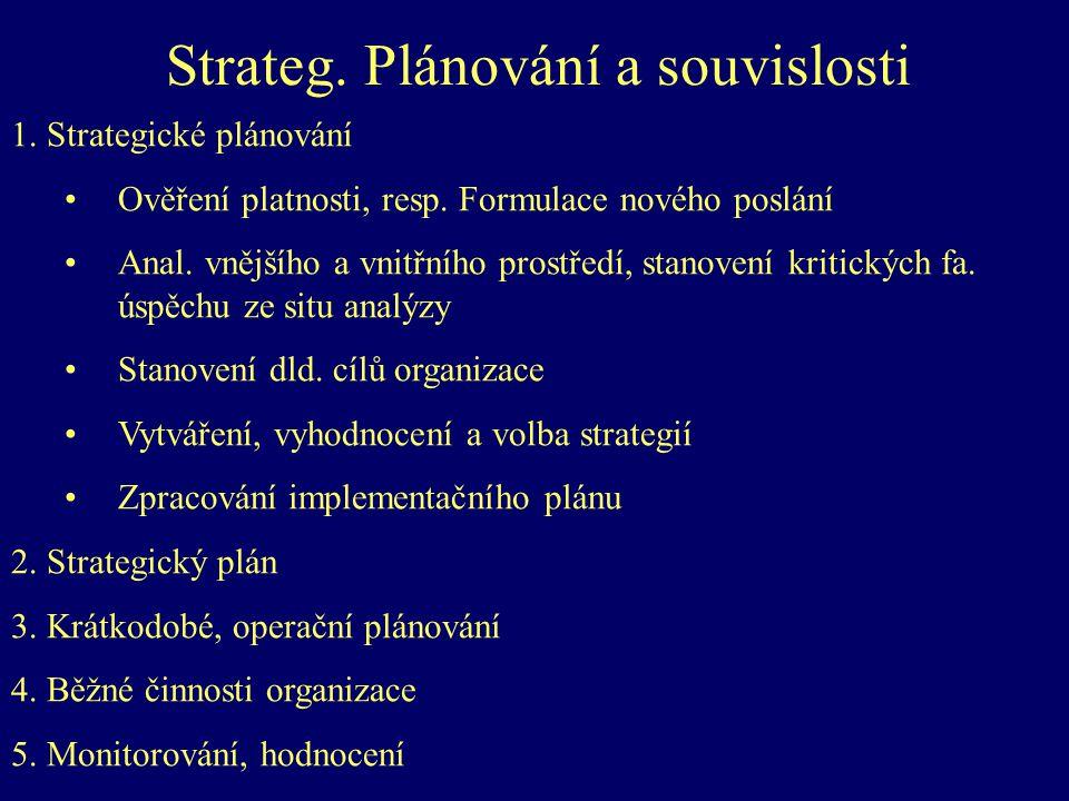 Strateg. Plánování a souvislosti 1. Strategické plánování Ověření platnosti, resp.