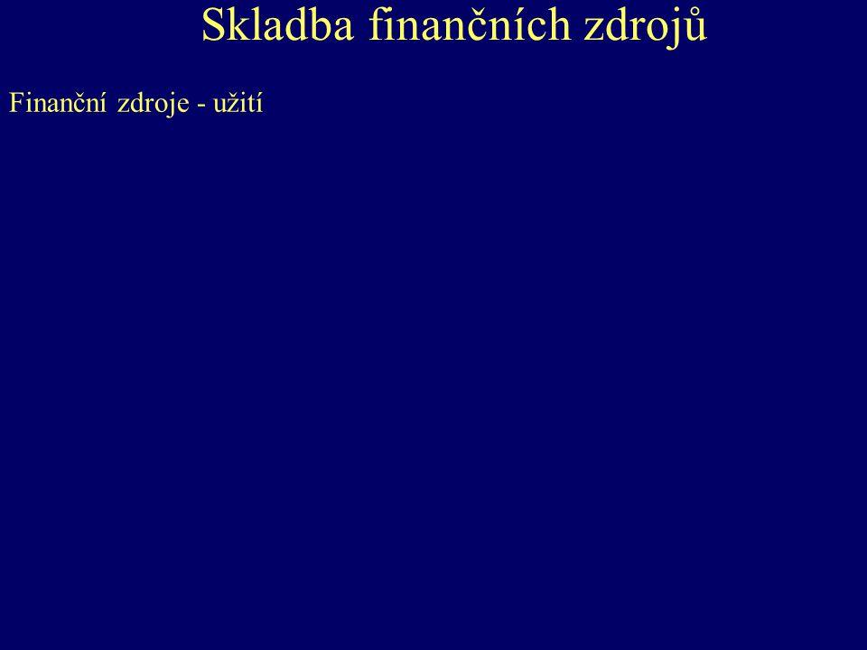 Skladba finančních zdrojů Finanční zdroje - užití
