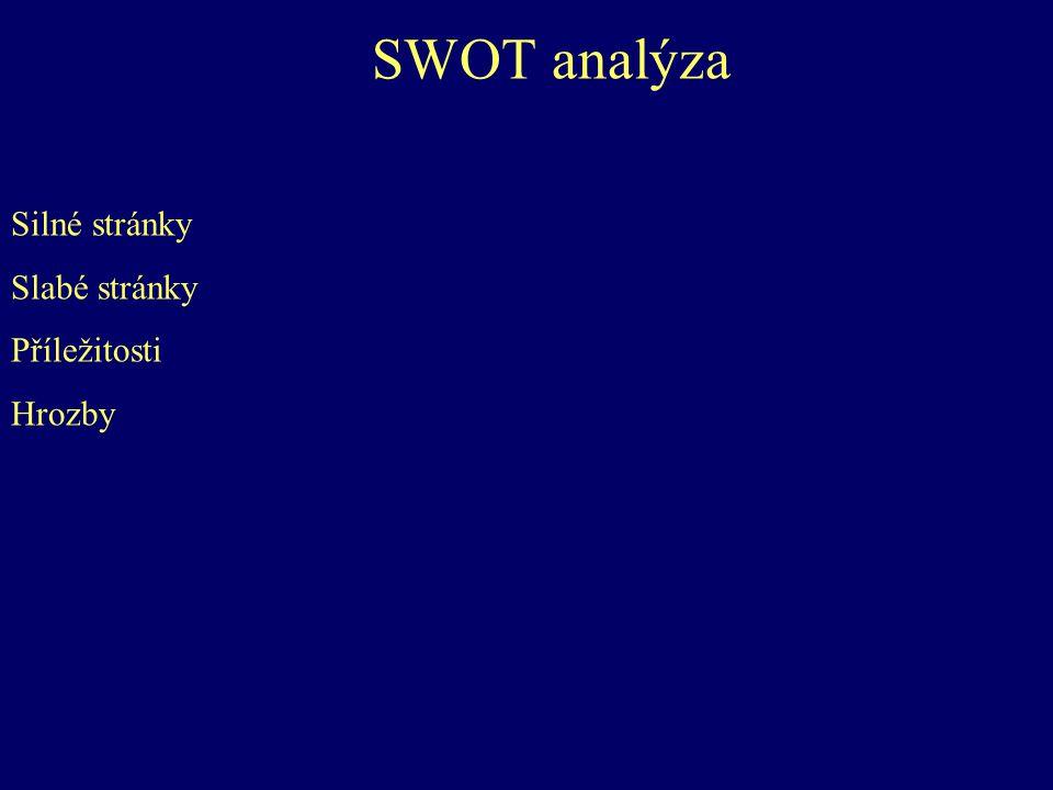 SWOT analýza Silné stránky Slabé stránky Příležitosti Hrozby