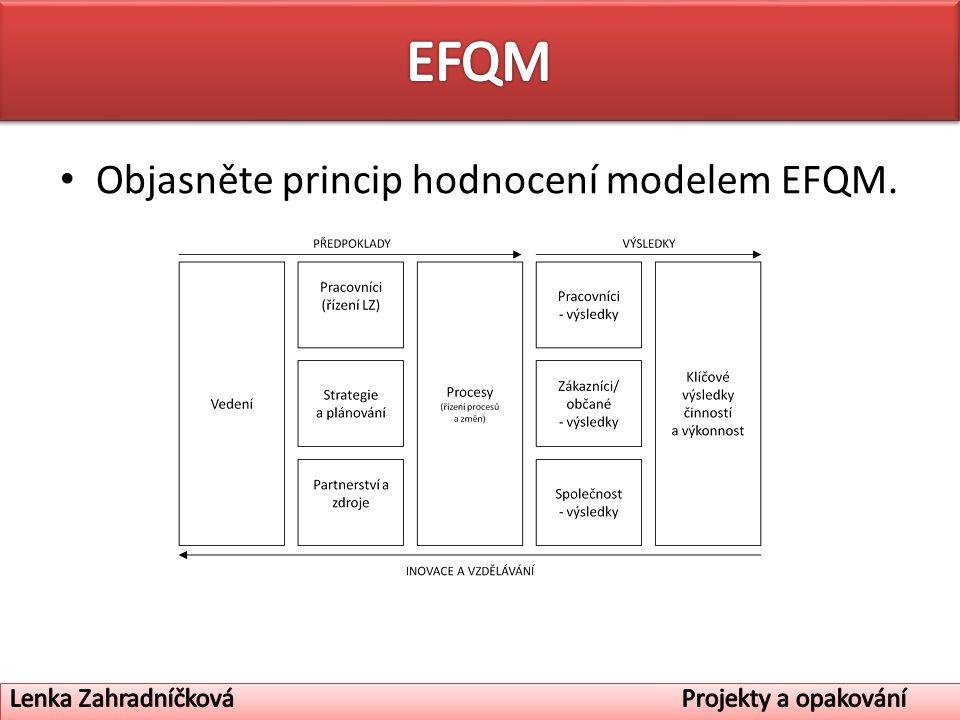Objasněte princip hodnocení modelem EFQM.