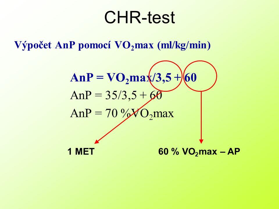 Výpočet AnP pomocí VO 2 max (ml/kg/min) AnP = VO 2 max/3,5 + 60 AnP = 35/3,5 + 60 AnP = 70 %VO 2 max CHR-test % MTR = % VO 2 max