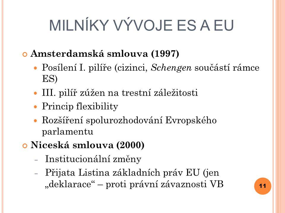 M AASTRICHTSKÁ SMLOUVA Evropská unie 1.