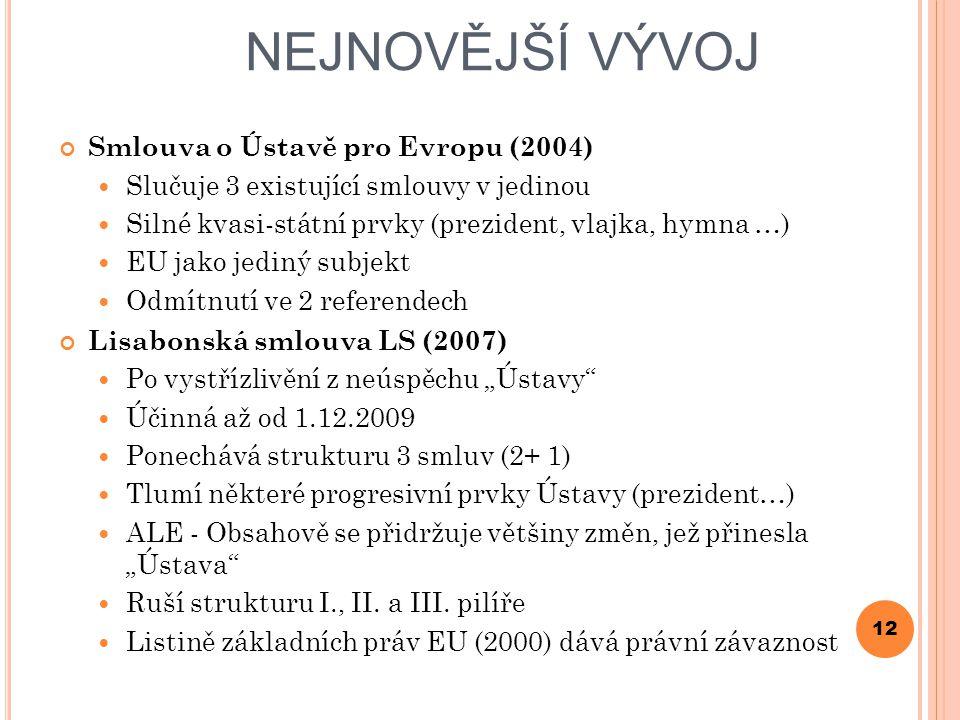 MILNÍKY VÝVOJE ES A EU Amsterdamská smlouva (1997) Posílení I.