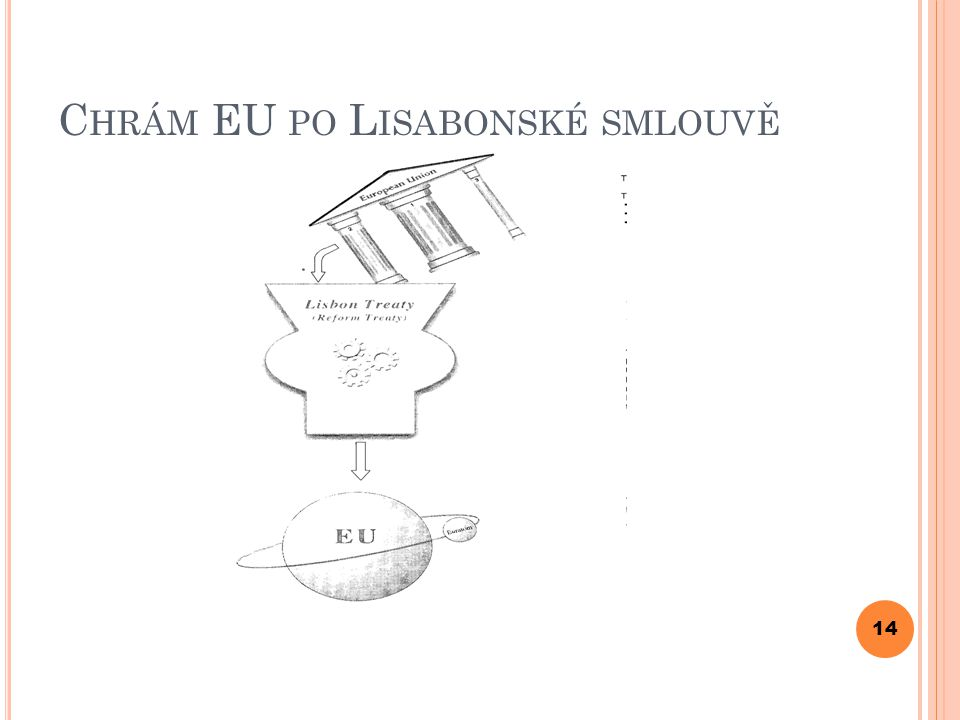 U JASNĚNÍ POJMŮ - EU, ES VS.EU Do roku 2009 (před LS) tři Společenství /od r.