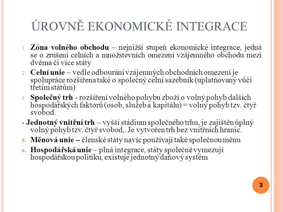 ÚROVNĚ EKONOMICKÉ INTEGRACE 1 Zóna volného obchodu – nejnižší stupeň ekonomické integrace, jedná se o zrušení celních a množstevních omezení vzájemného obchodu mezi dvěma či více státy 2 Celní unie – vedle odbourání vzájemných obchodních omezení je spolupráce rozšířena také o společný celní sazebník (uplatňovaný vůči třetím státům) 3 Společný trh - rozšíření volného pohybu zboží o volný pohyb dalších hospodářských faktorů (osob, služeb a kapitálu) = volný pohyb tzv.