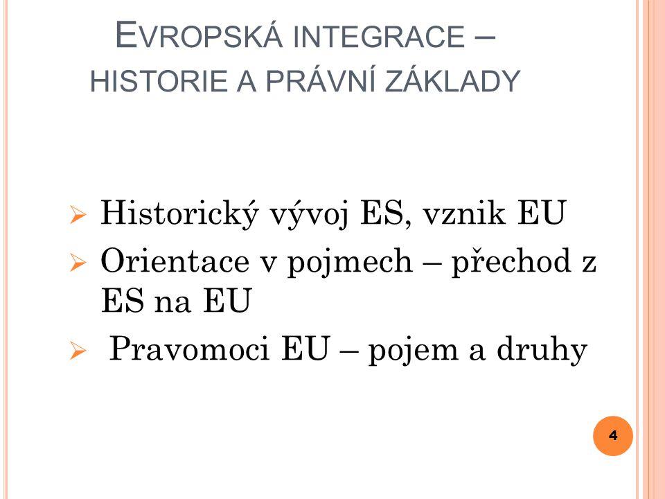 E VROPSKÁ INTEGRACE – HISTORIE A PRÁVNÍ ZÁKLADY  Historický vývoj ES, vznik EU  Orientace v pojmech – přechod z ES na EU  Pravomoci EU – pojem a druhy 4