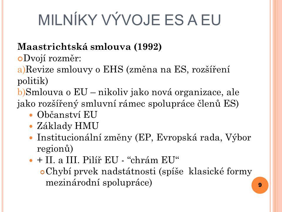MILNÍKY VÝVOJE ES A EU Maastrichtská smlouva (1992) Dvojí rozměr: a) Revize smlouvy o EHS (změna na ES, rozšíření politik) b) Smlouva o EU – nikoliv jako nová organizace, ale jako rozšířený smluvní rámec spolupráce členů ES) Občanství EU Základy HMU Institucionální změny (EP, Evropská rada, Výbor regionů) + II.