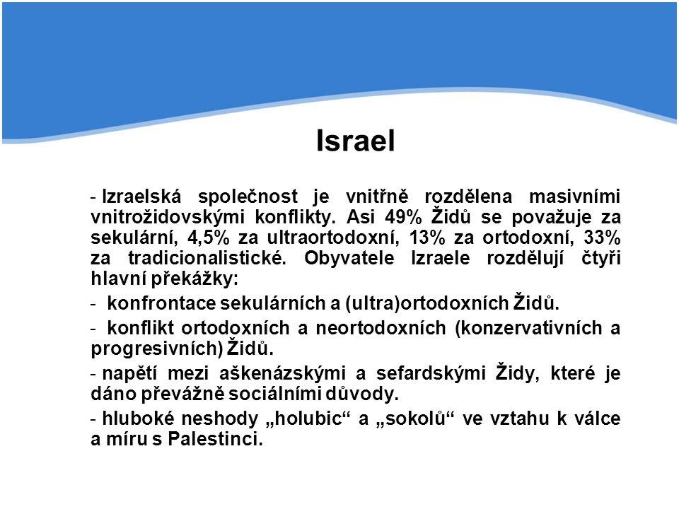 Israel - Izraelská společnost je vnitřně rozdělena masivními vnitrožidovskými konflikty.