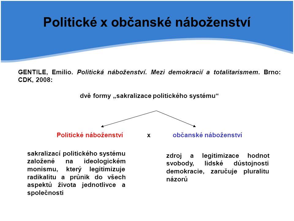 Politické x občanské náboženství GENTILE, Emilio. Politická náboženství.