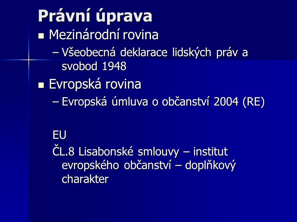 Právní úprava Mezinárodní rovina Mezinárodní rovina –Všeobecná deklarace lidských práv a svobod 1948 Evropská rovina Evropská rovina –Evropská úmluva