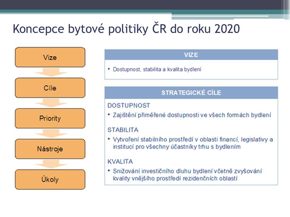 Koncepce bytové politiky ČR do roku 2020 12