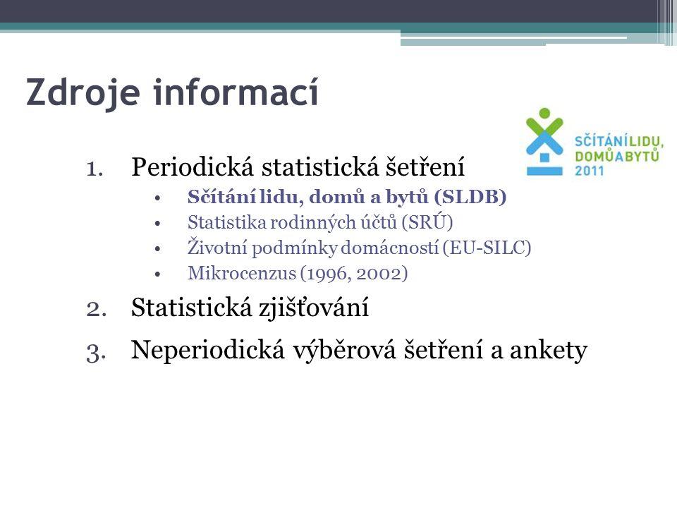 Zdroje informací 1.Periodická statistická šetření Sčítání lidu, domů a bytů (SLDB) Statistika rodinných účtů (SRÚ) Životní podmínky domácností (EU-SIL